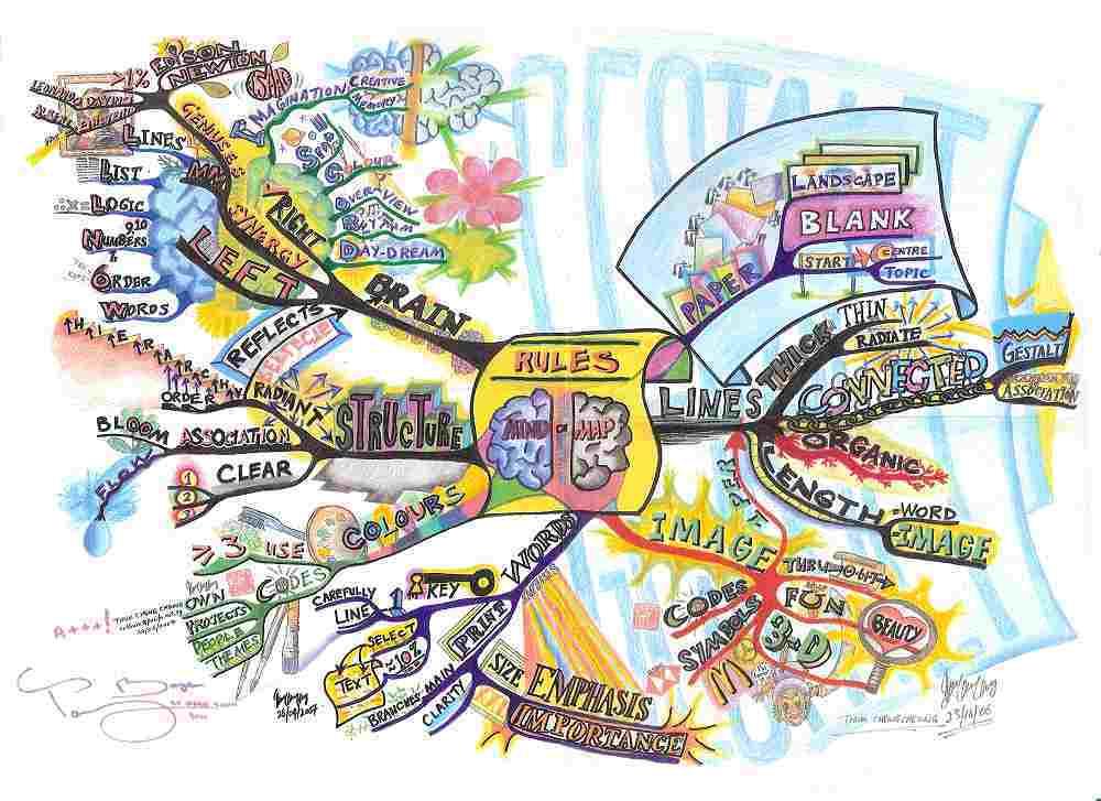 ejemplo-mapa-mental2