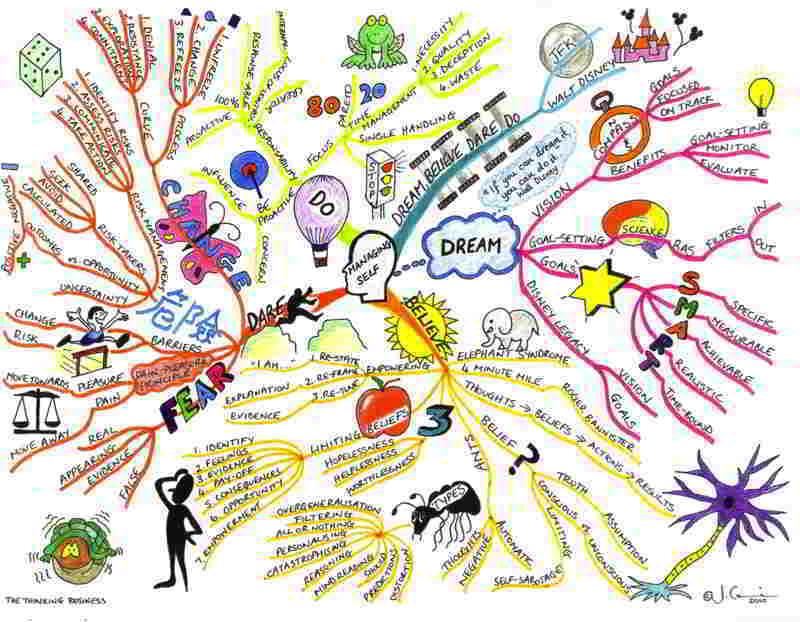 ejemplo-mapa-mental3