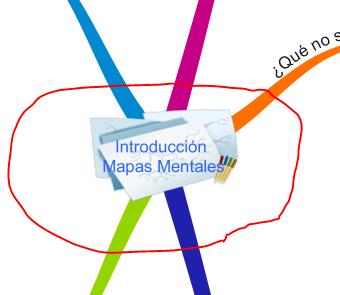 Idea central del mapa mental