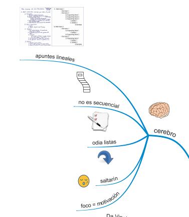 Ejemplo de mapa mental dibujo de los apuntes lineales