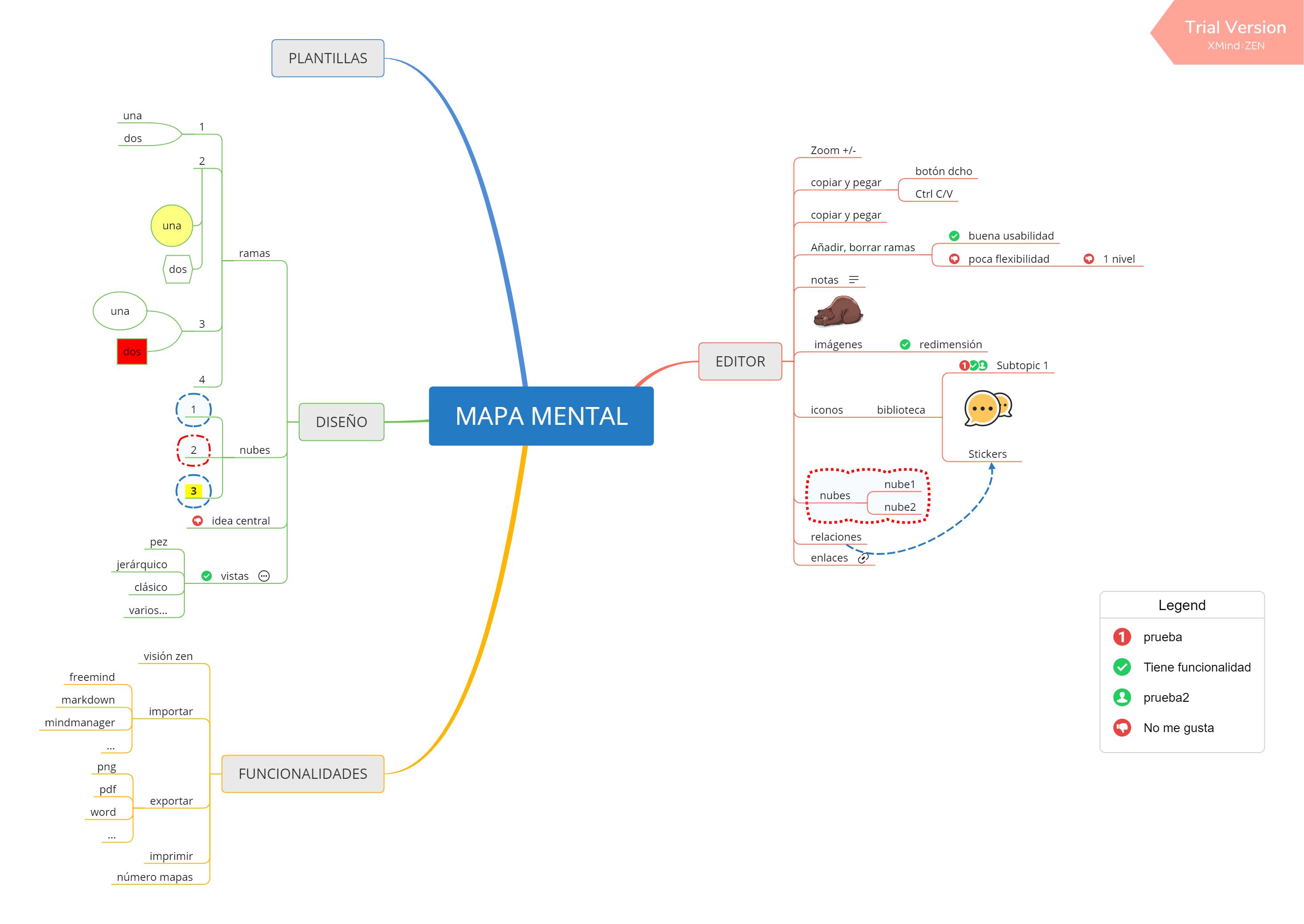 Programa XMind mapas mentales