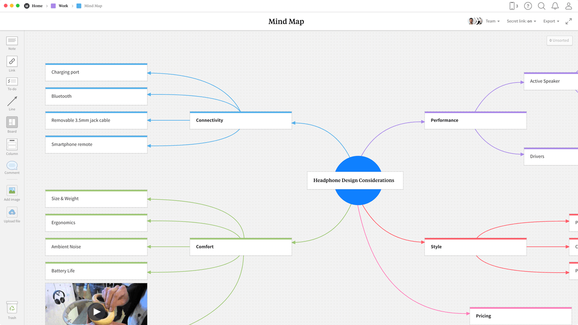 Programa mapas mentales - Milanote
