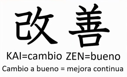 Palabra Kaizen en Japonés