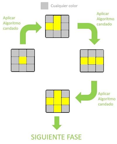 Posiciones iniciales del paso 4