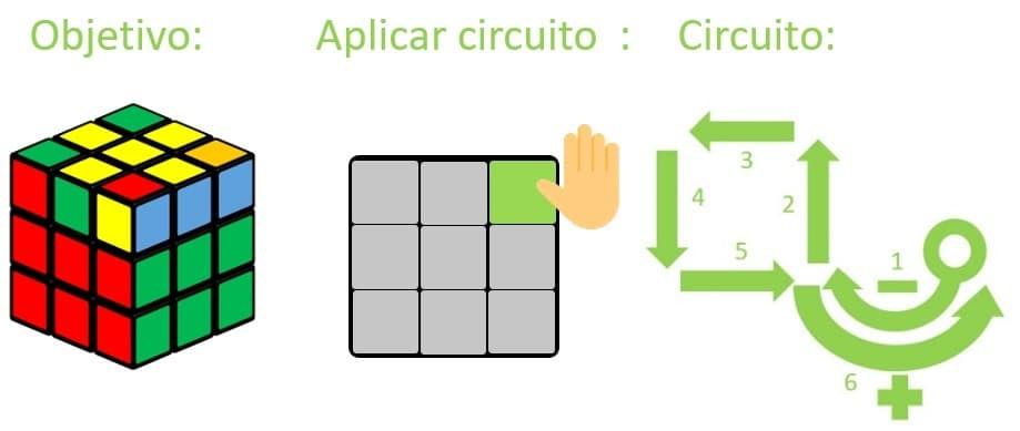 Paso 4 - Realizar bucle hasta crear cruz amarilla