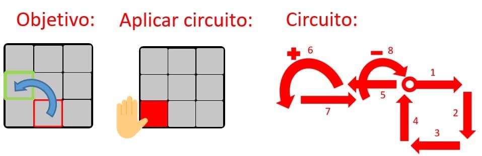 Resolver cubo Rubik paso a paso - Fase 3