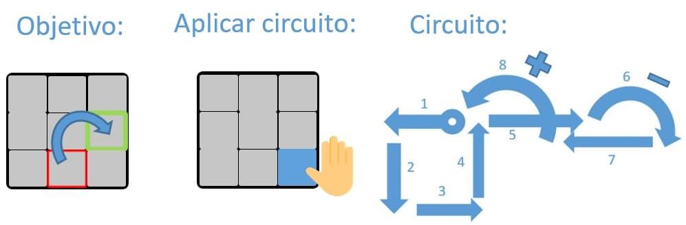 Cómo resolver cubo Rubik paso a paso - Fase 3