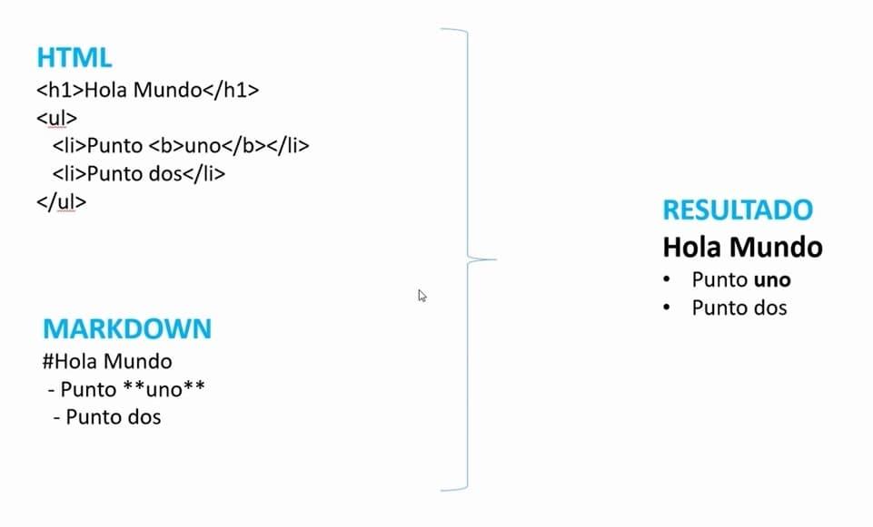 Notas con texto HTML y Markdown