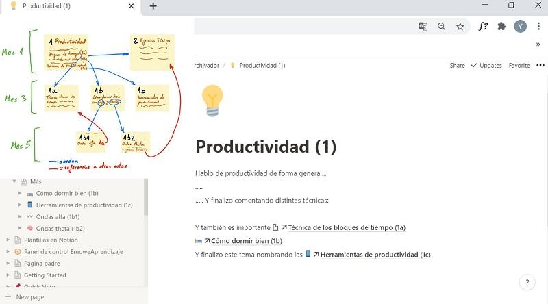 Zettelkasten Notion - Notas citadas en nota productividad