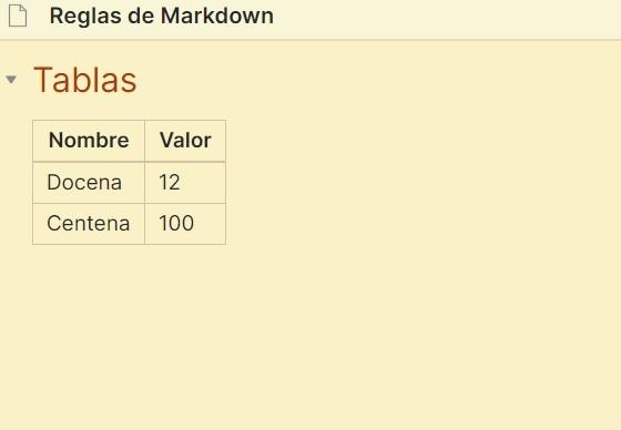 Tabla - Tutorial Markdown en español