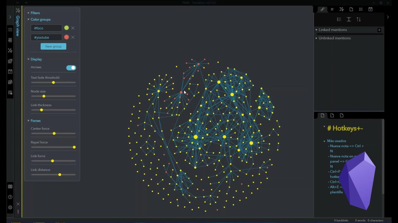 Visión gráfica cerebro digital Obsidian